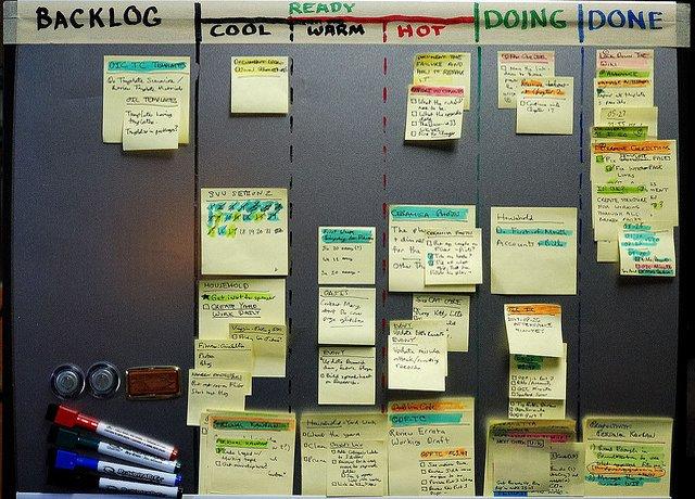 come pianificare e organizzare vita quotidiana tra casa e lavoro