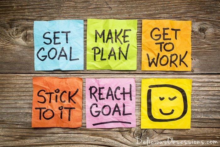 come definire un obiettivo efficace