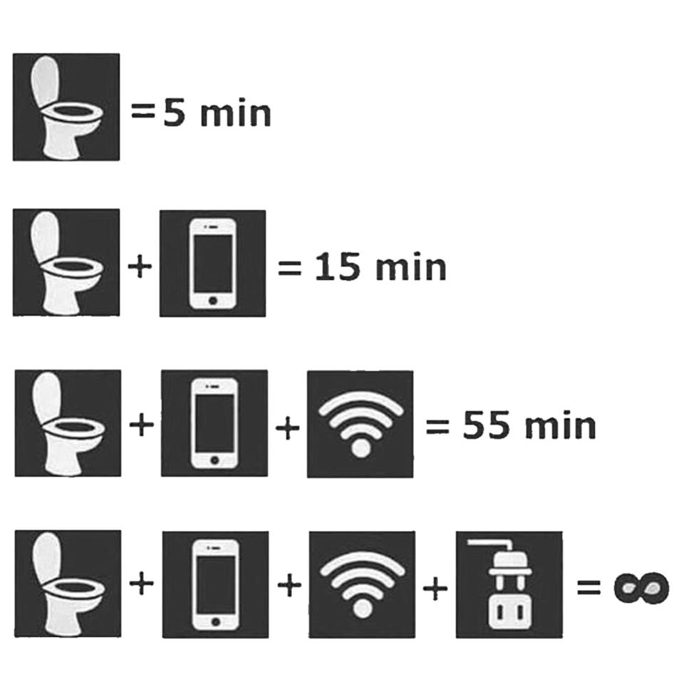 tempo perso in bagno